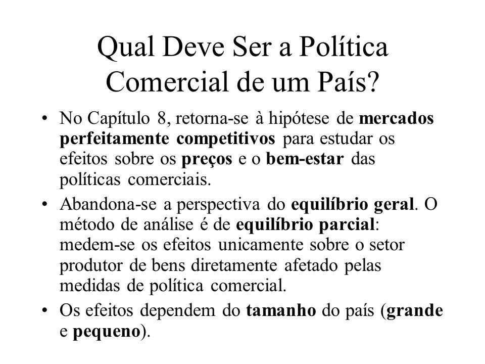 Qual Deve Ser a Política Comercial de um País? No Capítulo 8, retorna-se à hipótese de mercados perfeitamente competitivos para estudar os efeitos sob