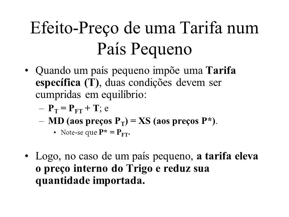 Quando um país pequeno impõe uma Tarifa específica (T), duas condições devem ser cumpridas em equilíbrio: –P T = P FT + T; e –MD (aos preços P T ) = X