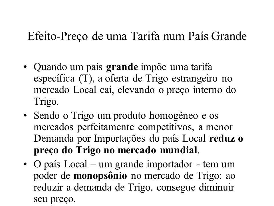 Efeito-Preço de uma Tarifa num País Grande Quando um país grande impõe uma tarifa específica (T), a oferta de Trigo estrangeiro no mercado Local cai,