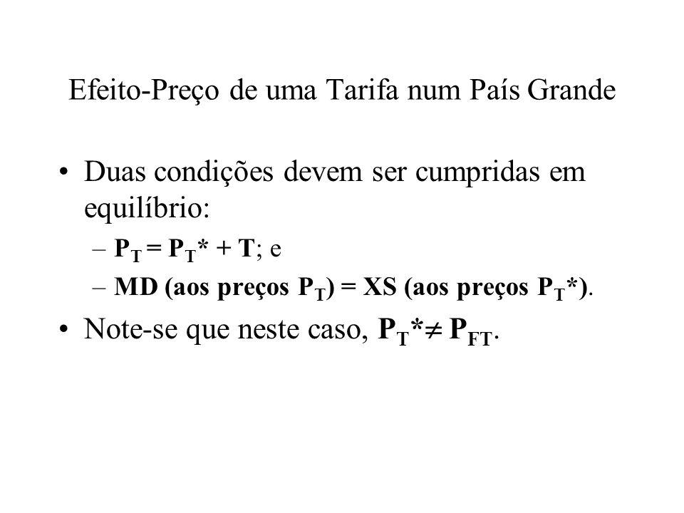 Efeito-Preço de uma Tarifa num País Grande Duas condições devem ser cumpridas em equilíbrio: –P T = P T * + T; e –MD (aos preços P T ) = XS (aos preço