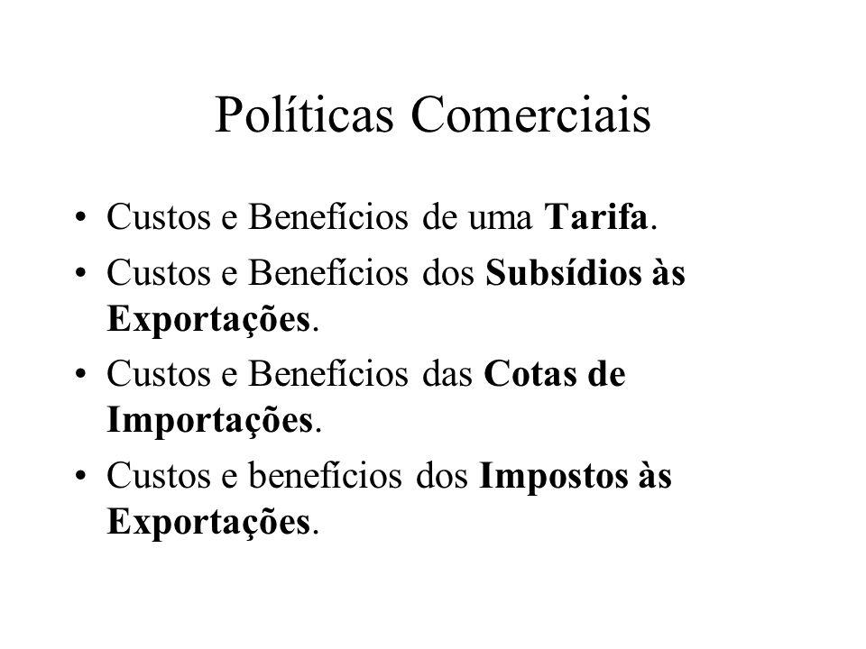 Políticas Comerciais Custos e Benefícios de uma Tarifa. Custos e Benefícios dos Subsídios às Exportações. Custos e Benefícios das Cotas de Importações