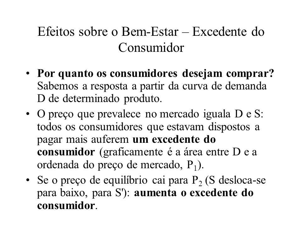 Por quanto os consumidores desejam comprar? Sabemos a resposta a partir da curva de demanda D de determinado produto. O preço que prevalece no mercado