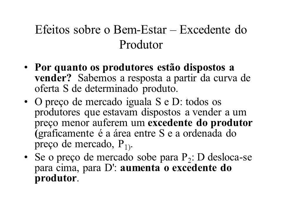 Efeitos sobre o Bem-Estar – Excedente do Produtor Por quanto os produtores estão dispostos a vender? Sabemos a resposta a partir da curva de oferta S