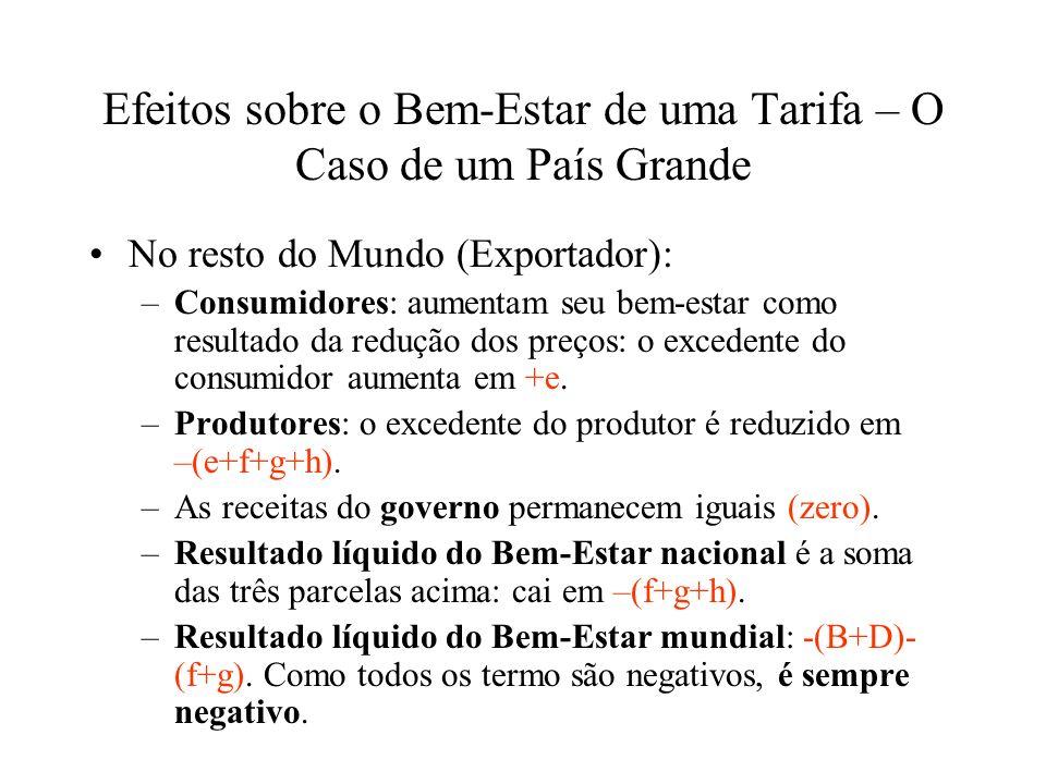 Efeitos sobre o Bem-Estar de uma Tarifa – O Caso de um País Grande No resto do Mundo (Exportador): –Consumidores: aumentam seu bem-estar como resultad