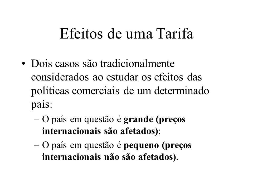 Efeitos de uma Tarifa Dois casos são tradicionalmente considerados ao estudar os efeitos das políticas comerciais de um determinado país: –O país em q