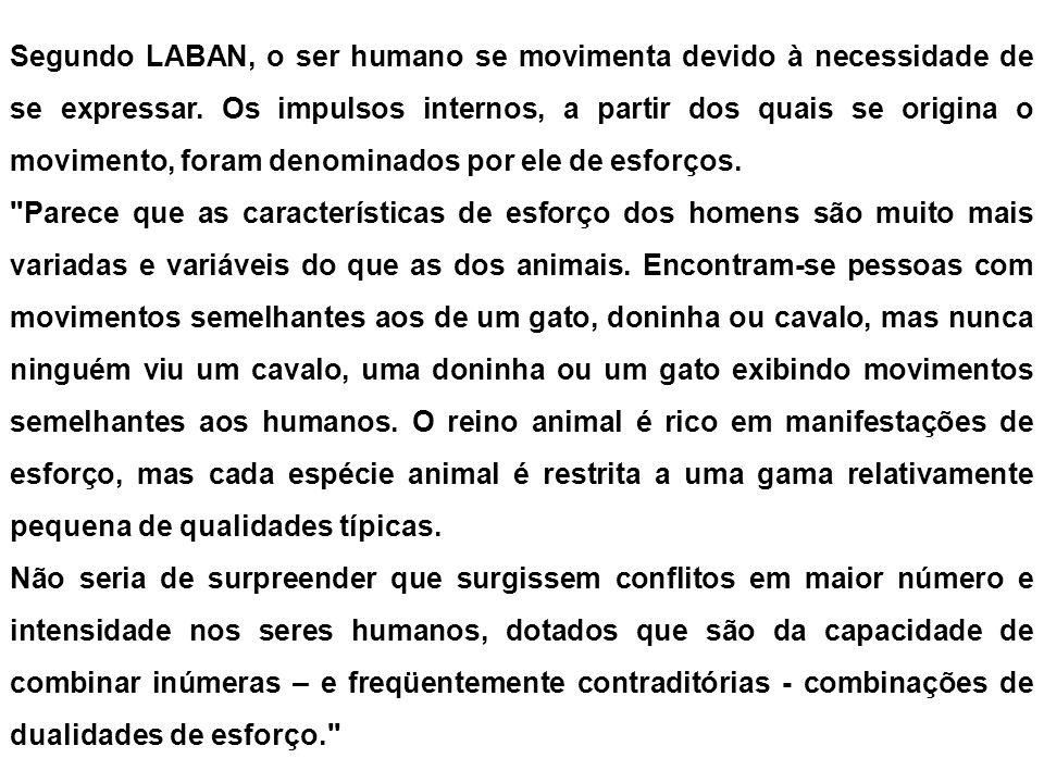 Segundo LABAN, o ser humano se movimenta devido à necessidade de se expressar. Os impulsos internos, a partir dos quais se origina o movimento, foram