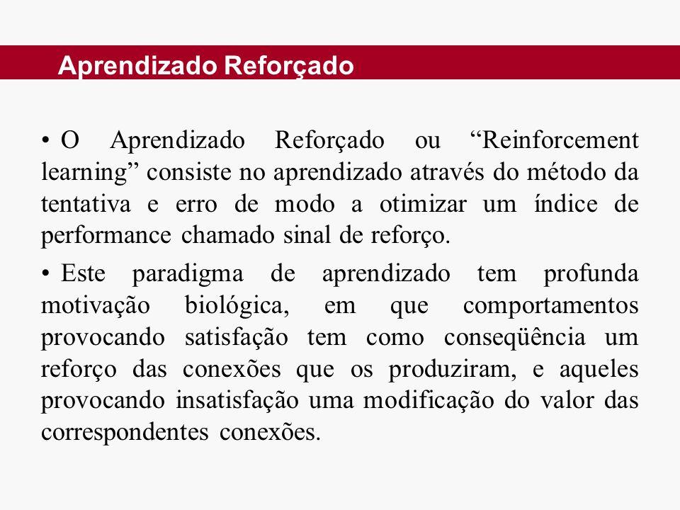 O Aprendizado Reforçado ou Reinforcement learning consiste no aprendizado através do método da tentativa e erro de modo a otimizar um índice de performance chamado sinal de reforço.