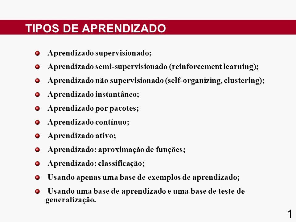 TIPOS DE APRENDIZADO Aprendizado supervisionado; Aprendizado semi-supervisionado (reinforcement learning); Aprendizado não supervisionado (self-organizing, clustering); Aprendizado instantâneo; Aprendizado por pacotes; Aprendizado contínuo; Aprendizado ativo; Aprendizado: aproximação de funções; Aprendizado: classificação; Usando apenas uma base de exemplos de aprendizado; Usando uma base de aprendizado e uma base de teste de generalização.