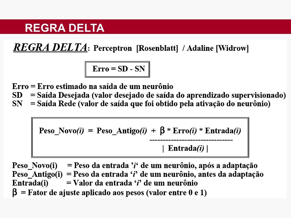 Retropropagação (Backpropagation) pode ser considerada como a generalização da Regra Delta para redes diretas com mais de duas camadas.