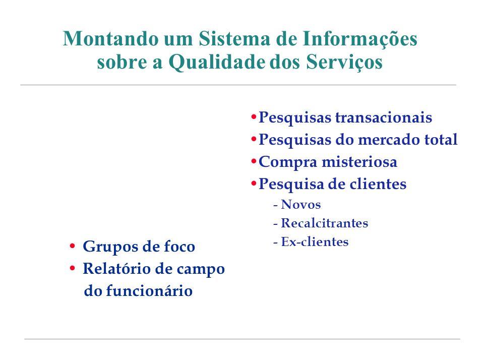 Montando um Sistema de Informações sobre a Qualidade dos Serviços Pesquisas transacionais Pesquisas do mercado total Compra misteriosa Pesquisa de cli