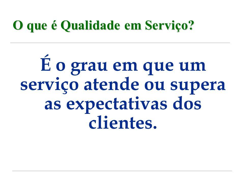 O que é Qualidade em Serviço? É o grau em que um serviço atende ou supera as expectativas dos clientes.