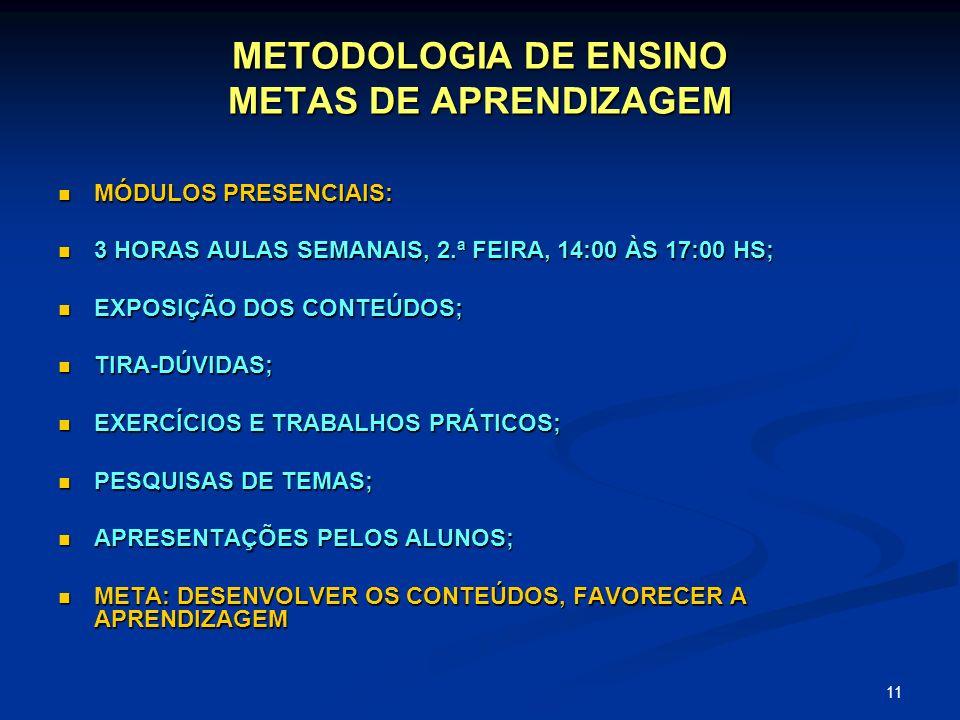 11 METODOLOGIA DE ENSINO METAS DE APRENDIZAGEM MÓDULOS PRESENCIAIS: MÓDULOS PRESENCIAIS: 3 HORAS AULAS SEMANAIS, 2.ª FEIRA, 14:00 ÀS 17:00 HS; 3 HORAS