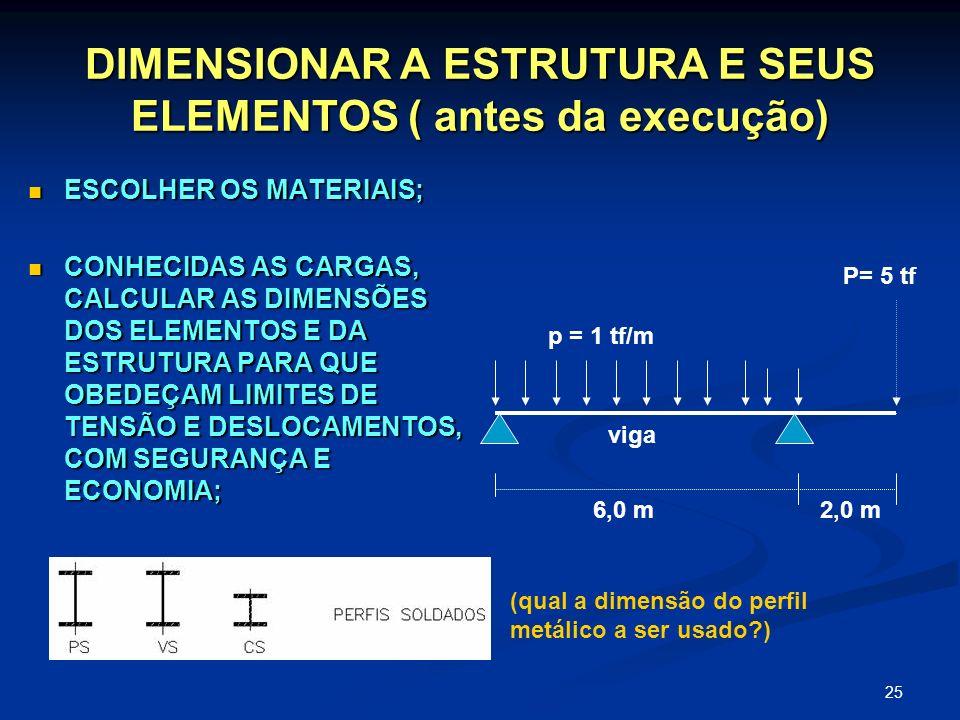 25 DIMENSIONAR A ESTRUTURA E SEUS ELEMENTOS ( antes da execução) ESCOLHER OS MATERIAIS; ESCOLHER OS MATERIAIS; CONHECIDAS AS CARGAS, CALCULAR AS DIMEN