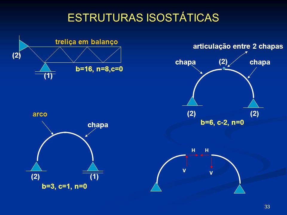 33 ESTRUTURAS ISOSTÁTICAS (1) (2) b=16, n=8,c=0 (2) (1) (2) b=3, c=1, n=0 chapa b=6, c-2, n=0 articulação entre 2 chapas arco treliça em balanço V V H