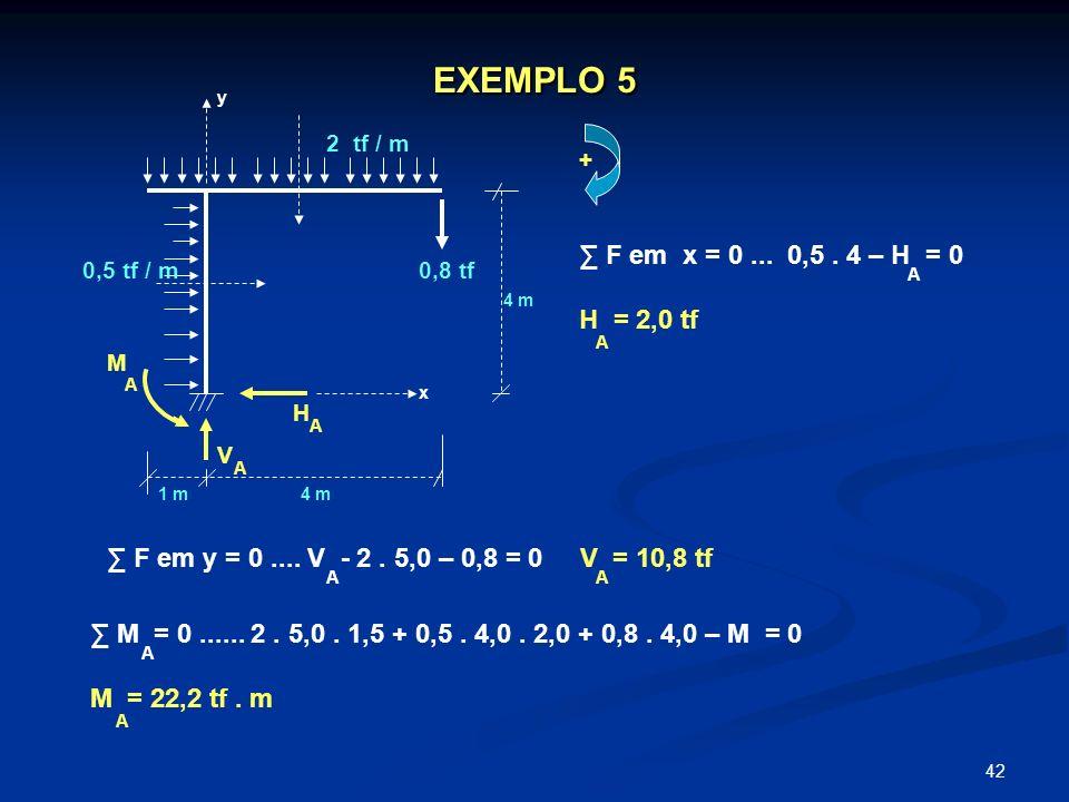 42 EXEMPLO 5 2 tf / m M V H A A A 4 m1 m 4 m 0,5 tf / m0,8 tf F em x = 0... 0,5. 4 – H = 0 H = 2,0 tf A A A F em y = 0.... V - 2. 5,0 – 0,8 = 0 V = 10