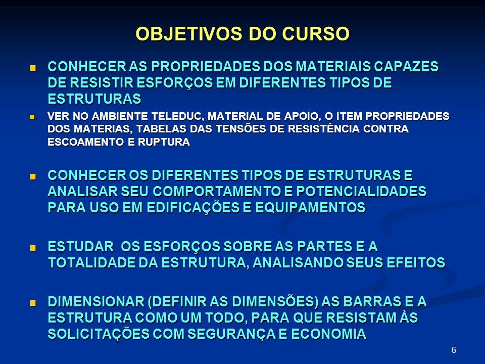6 OBJETIVOS DO CURSO CONHECER AS PROPRIEDADES DOS MATERIAIS CAPAZES DE RESISTIR ESFORÇOS EM DIFERENTES TIPOS DE ESTRUTURAS CONHECER AS PROPRIEDADES DO