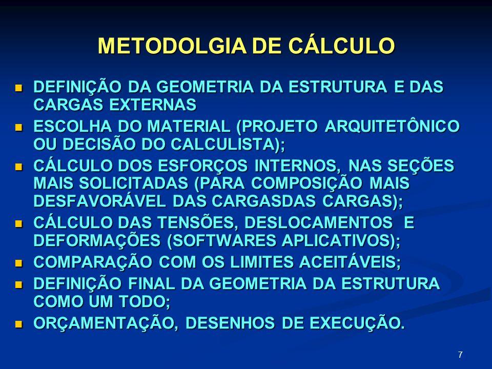 7 METODOLGIA DE CÁLCULO DEFINIÇÃO DA GEOMETRIA DA ESTRUTURA E DAS CARGAS EXTERNAS DEFINIÇÃO DA GEOMETRIA DA ESTRUTURA E DAS CARGAS EXTERNAS ESCOLHA DO