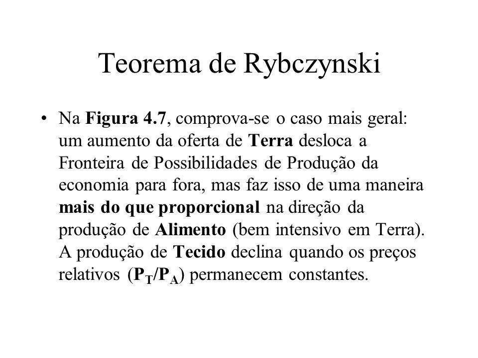 Teorema de Rybczynski Na Figura 4.7, comprova-se o caso mais geral: um aumento da oferta de Terra desloca a Fronteira de Possibilidades de Produção da