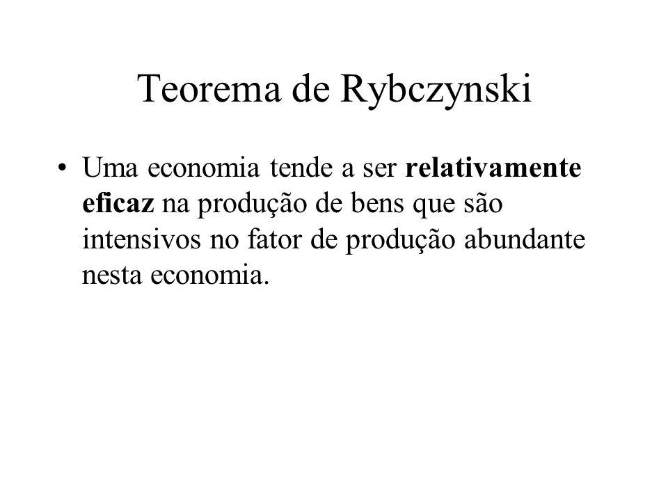 Teorema de Rybczynski Uma economia tende a ser relativamente eficaz na produção de bens que são intensivos no fator de produção abundante nesta econom