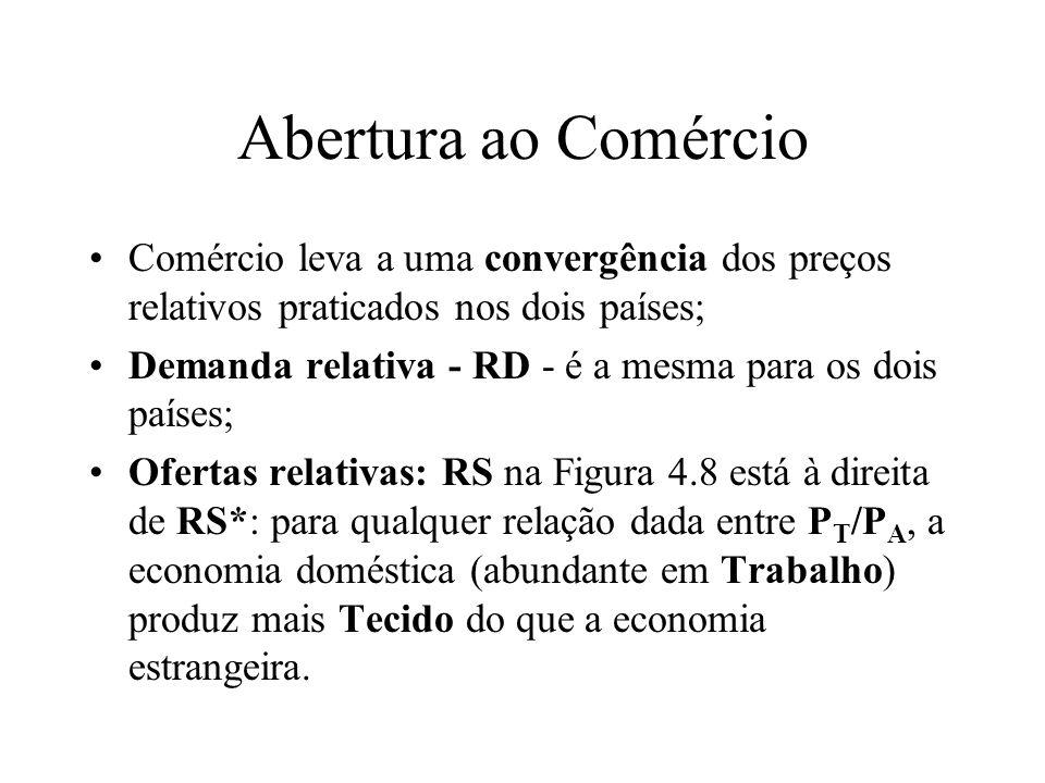 Abertura ao Comércio Comércio leva a uma convergência dos preços relativos praticados nos dois países; Demanda relativa - RD - é a mesma para os dois
