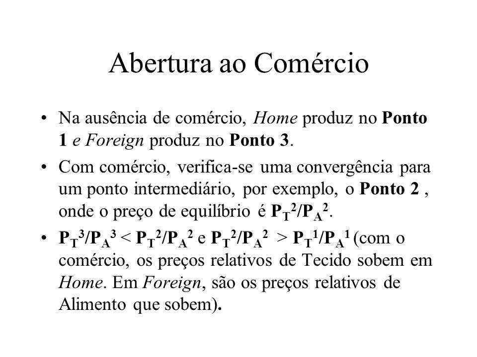 Abertura ao Comércio Na ausência de comércio, Home produz no Ponto 1 e Foreign produz no Ponto 3. Com comércio, verifica-se uma convergência para um p