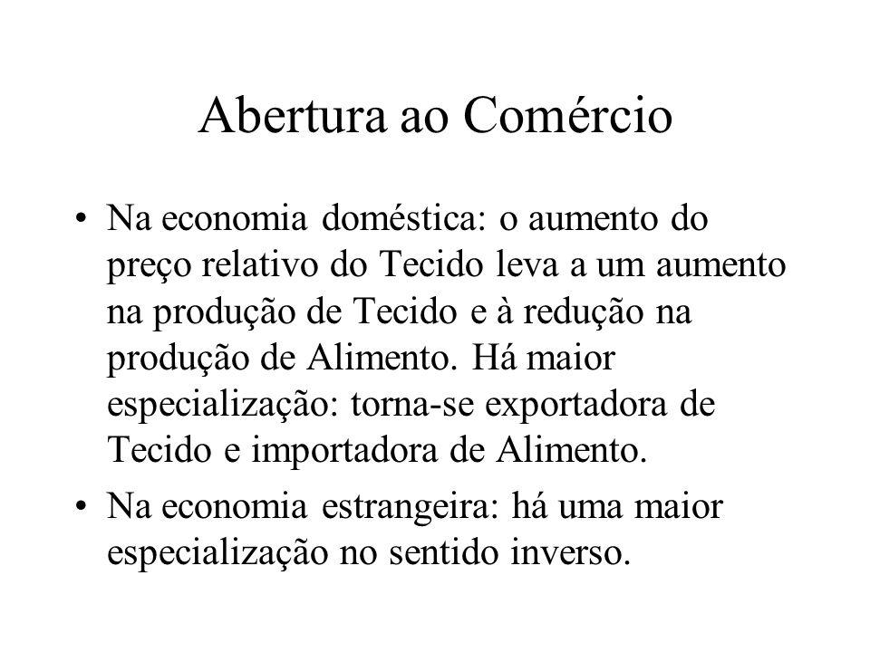 Abertura ao Comércio Na economia doméstica: o aumento do preço relativo do Tecido leva a um aumento na produção de Tecido e à redução na produção de A