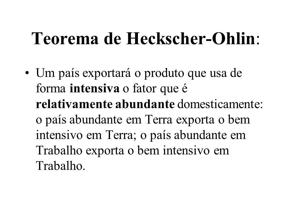 Teorema de Heckscher-Ohlin: Um país exportará o produto que usa de forma intensiva o fator que é relativamente abundante domesticamente: o país abunda