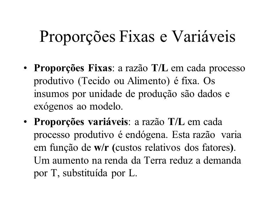 Proporções Fixas e Variáveis Proporções Fixas: a razão T/L em cada processo produtivo (Tecido ou Alimento) é fixa. Os insumos por unidade de produção