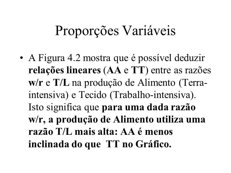 Proporções Variáveis A Figura 4.2 mostra que é possível deduzir relações lineares (AA e TT) entre as razões w/r e T/L na produção de Alimento (Terra-