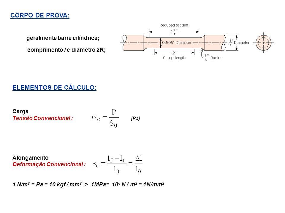 CORPO DE PROVA: geralmente barra cilíndrica; comprimento l e diâmetro 2R; ELEMENTOS DE CÁLCULO: Carga Tensão Convencional : [Pa] Alongamento Deformaçã
