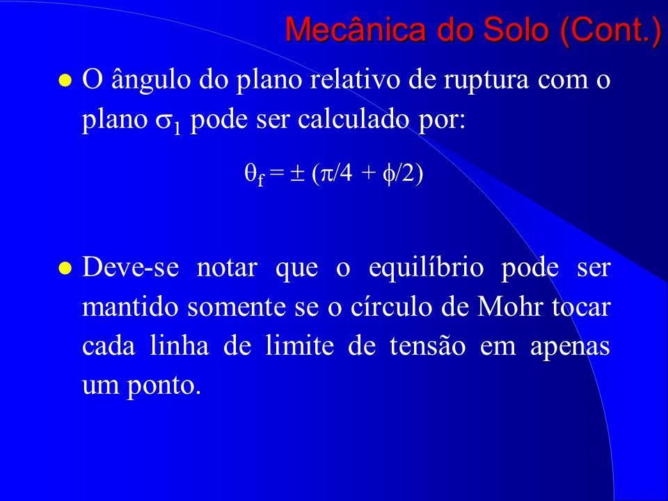 l O ângulo do plano relativo de ruptura com o plano 1 pode ser calculado por: f = ( /4 + /2) l Deve-se notar que o equilíbrio pode ser mantido somente