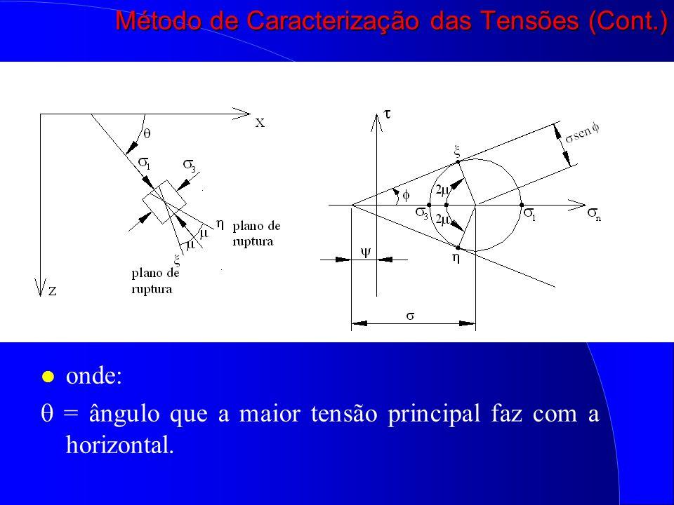 Método de Caracterização das Tensões (Cont.) l onde: = ângulo que a maior tensão principal faz com a horizontal.