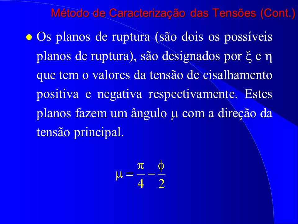 Os planos de ruptura (são dois os possíveis planos de ruptura), são designados por e que tem o valores da tensão de cisalhamento positiva e negativa r