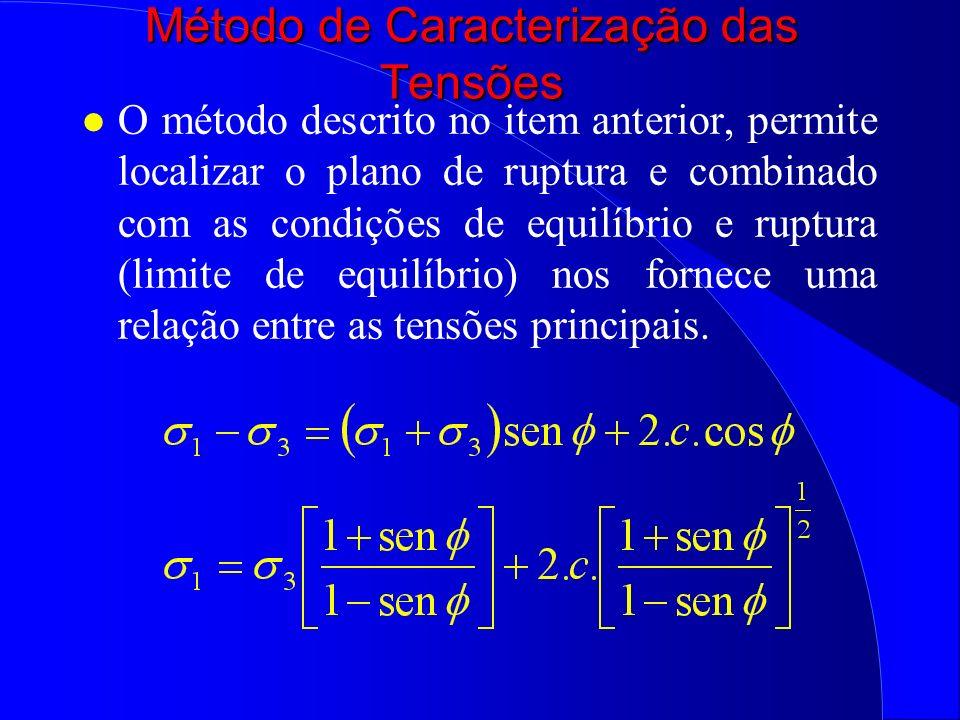 Método de Caracterização das Tensões l O método descrito no item anterior, permite localizar o plano de ruptura e combinado com as condições de equilí