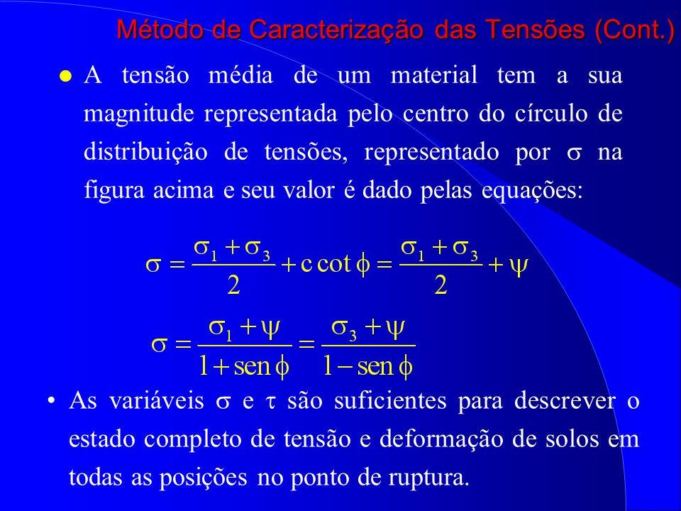 l A tensão média de um material tem a sua magnitude representada pelo centro do círculo de distribuição de tensões, representado por na figura acima e