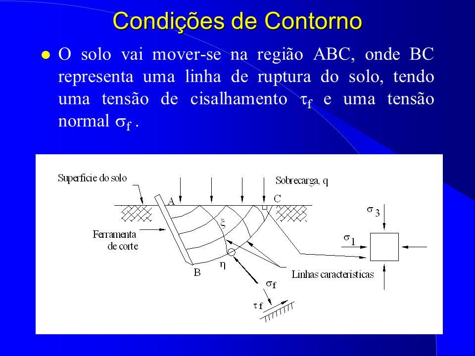 O solo vai mover-se na região ABC, onde BC representa uma linha de ruptura do solo, tendo uma tensão de cisalhamento f e uma tensão normal f. Condiçõe