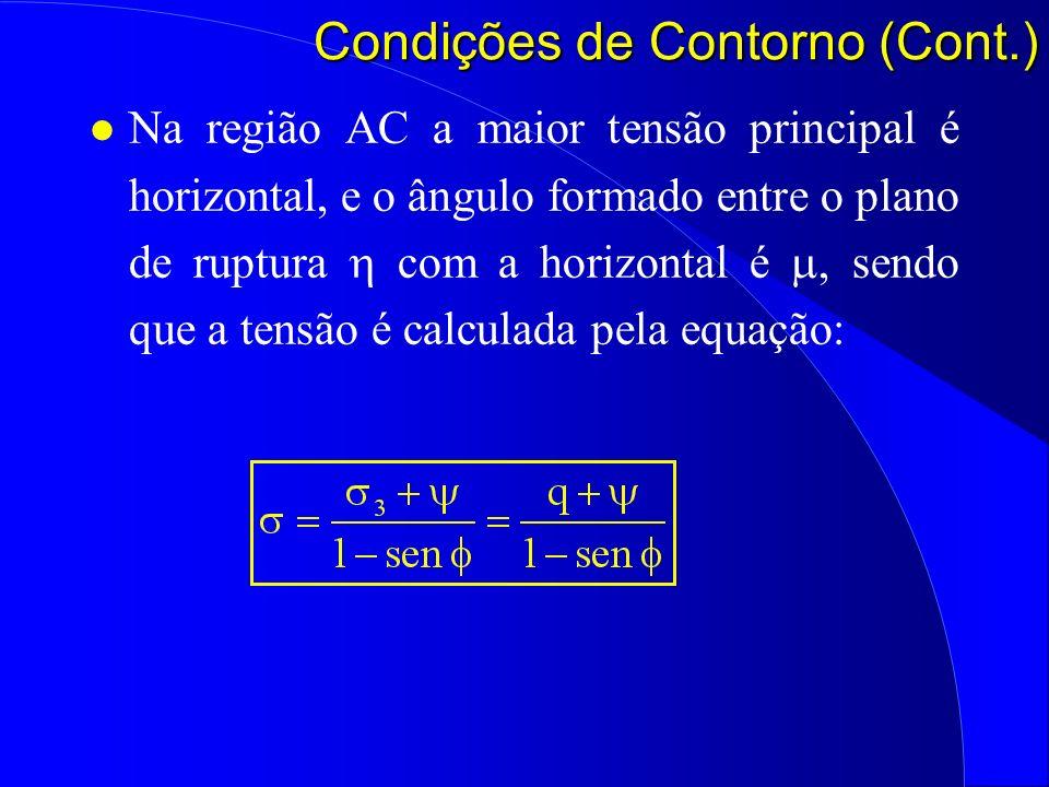 Na região AC a maior tensão principal é horizontal, e o ângulo formado entre o plano de ruptura com a horizontal é sendo que a tensão é calculada pela
