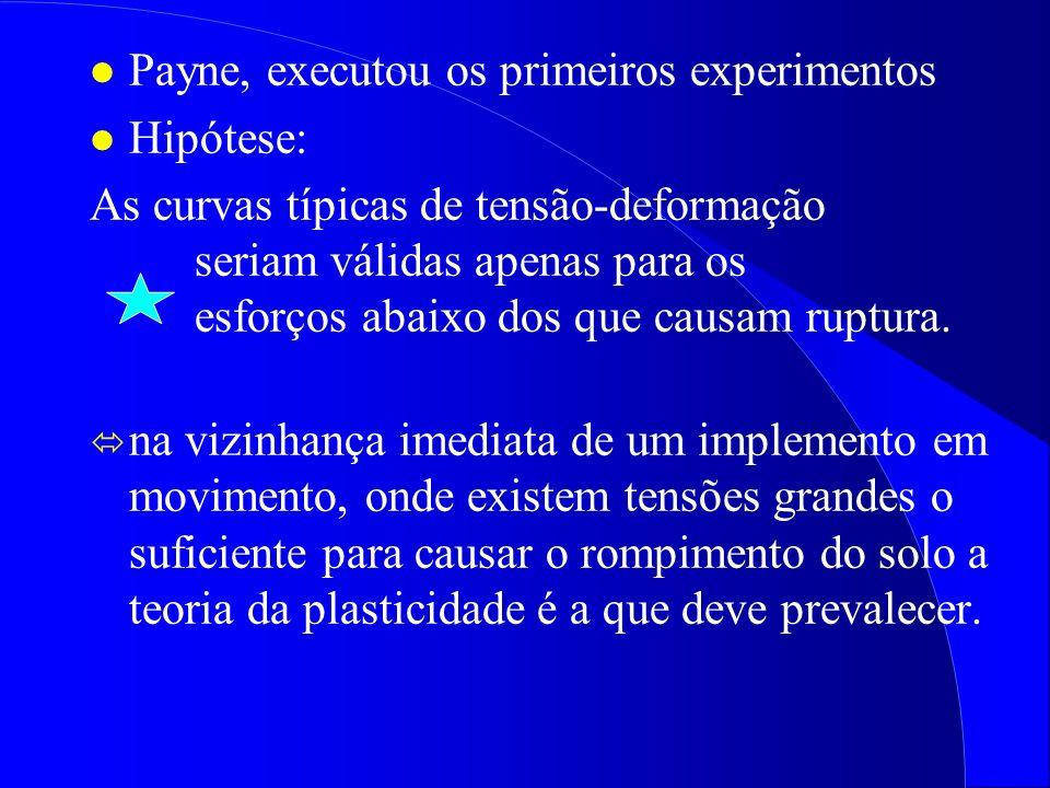 l Payne, executou os primeiros experimentos l Hipótese: As curvas típicas de tensão-deformação seriam válidas apenas para os esforços abaixo dos que c
