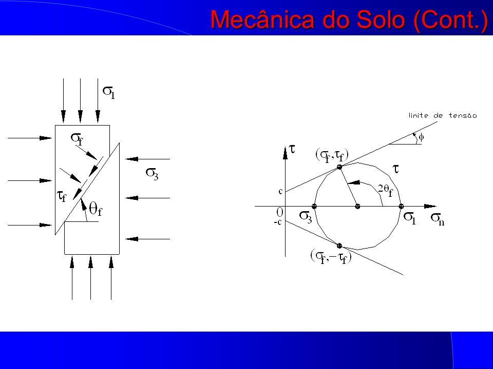 Na região AC a maior tensão principal é horizontal, e o ângulo formado entre o plano de ruptura com a horizontal é sendo que a tensão é calculada pela equação: Condições de Contorno (Cont.)