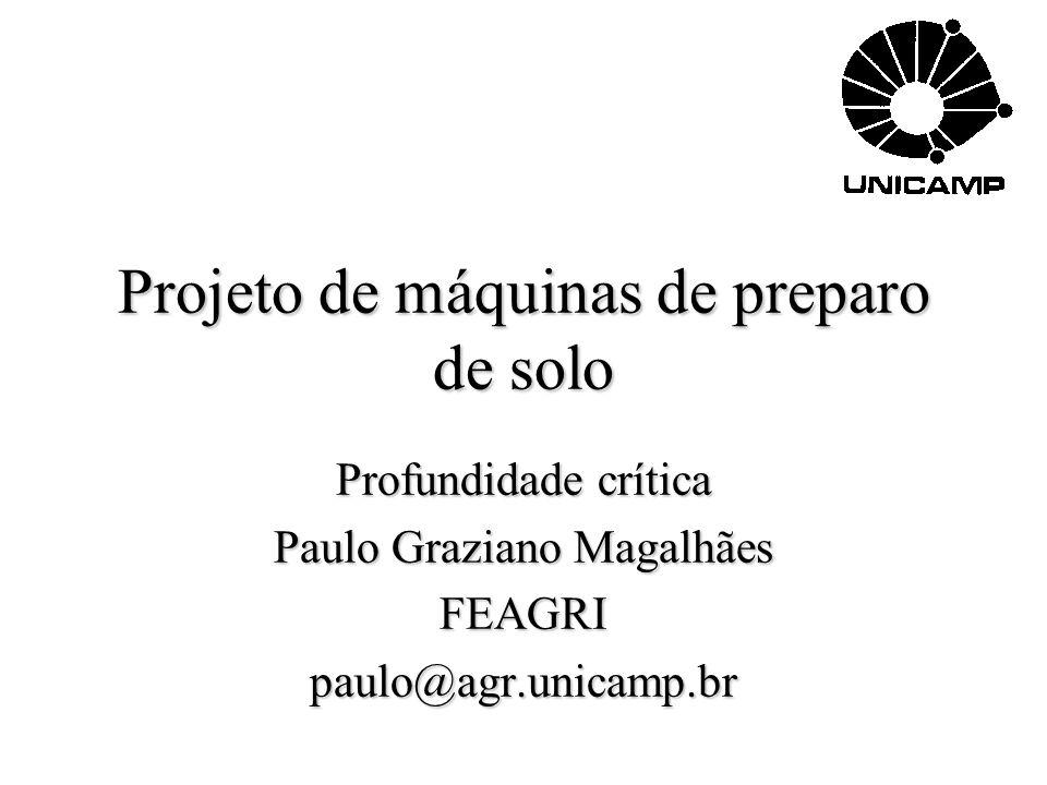 Projeto de máquinas de preparo de solo Profundidade crítica Paulo Graziano Magalhães FEAGRIpaulo@agr.unicamp.br