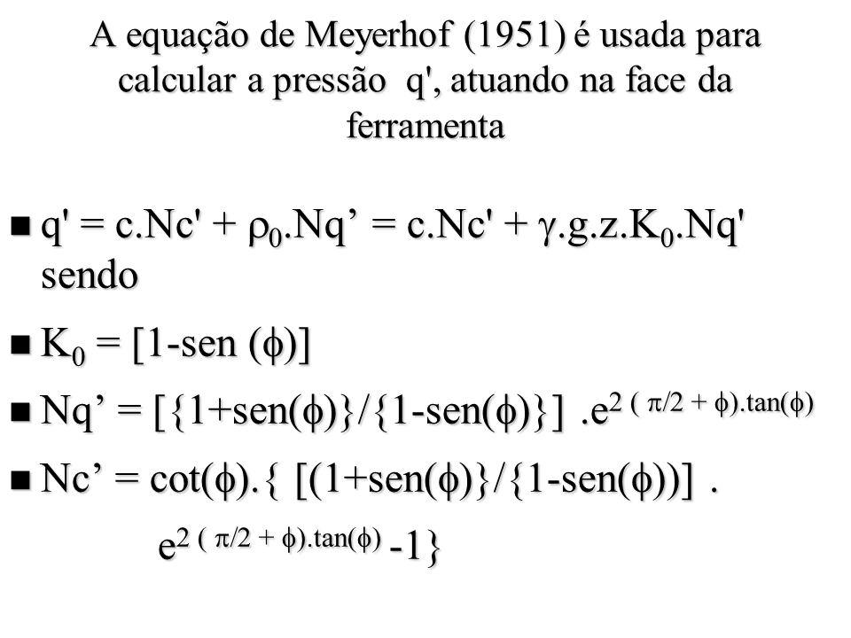 A equação de Meyerhof (1951) é usada para calcular a pressão q , atuando na face da ferramenta q = c.Nc + 0.Nq = c.Nc + g.z.K 0.Nq sendo q = c.Nc + 0.Nq = c.Nc + g.z.K 0.Nq sendo K 0 = [1-sen ( )] K 0 = [1-sen ( )] Nq = [{1+sen( )}/{1-sen( )}].e 2 ( 2 + ).tan( ) Nq = [{1+sen( )}/{1-sen( )}].e 2 ( 2 + ).tan( ) Nc = cot( ).{ [(1+sen( )}/{1-sen( ))].