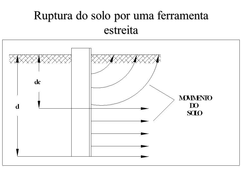 A profundidade crítica dc é definida como: n A profundidade abaixo da qual o solo não é mobilizado mas, ao contrário, é comprimido lateralmente, formando um sulco no solo.