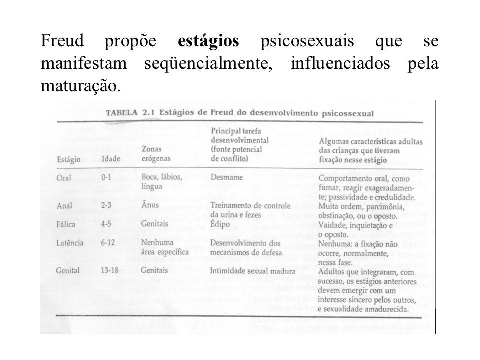 Avaliação das teorias cognitivo- desenvolvimentais As idéias de Jean Piaget causaram impacto sobre o estudo e a compreensão do desenvolvimento de crianças.