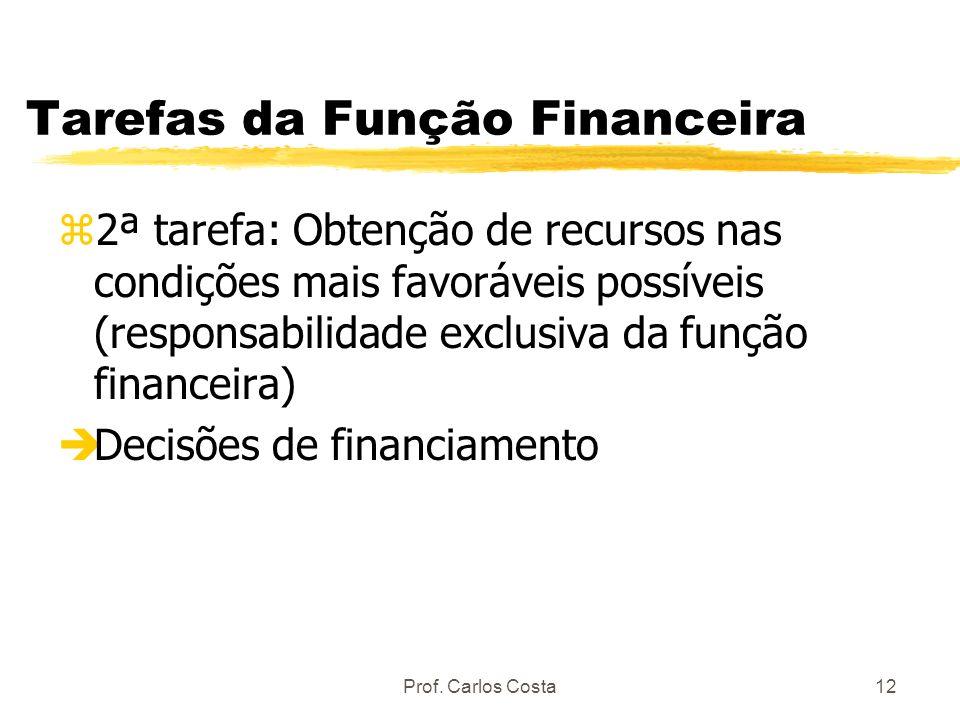 Prof. Carlos Costa12 Tarefas da Função Financeira z2ª tarefa: Obtenção de recursos nas condições mais favoráveis possíveis (responsabilidade exclusiva