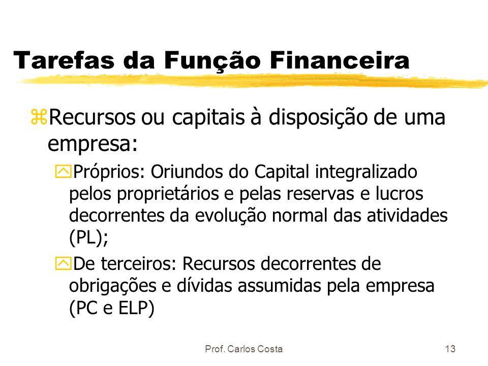 Prof. Carlos Costa13 Tarefas da Função Financeira zRecursos ou capitais à disposição de uma empresa: yPróprios: Oriundos do Capital integralizado pelo