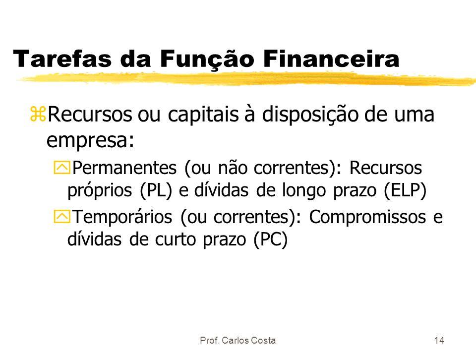 Prof. Carlos Costa14 Tarefas da Função Financeira zRecursos ou capitais à disposição de uma empresa: yPermanentes (ou não correntes): Recursos próprio