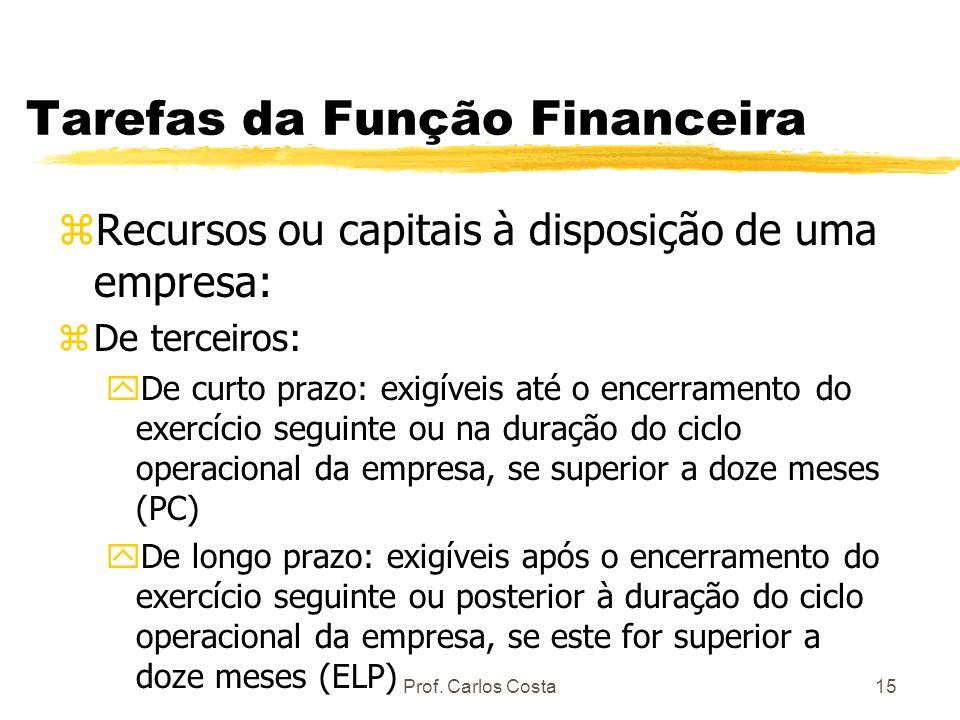 Prof. Carlos Costa15 Tarefas da Função Financeira zRecursos ou capitais à disposição de uma empresa: zDe terceiros: yDe curto prazo: exigíveis até o e