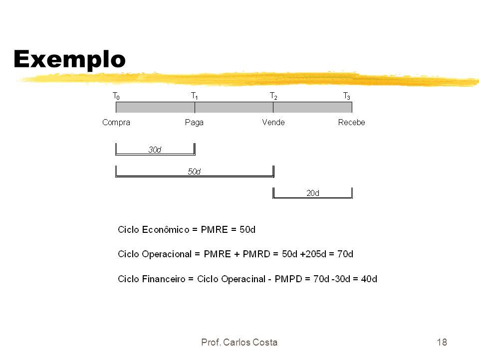 Prof. Carlos Costa18 Exemplo