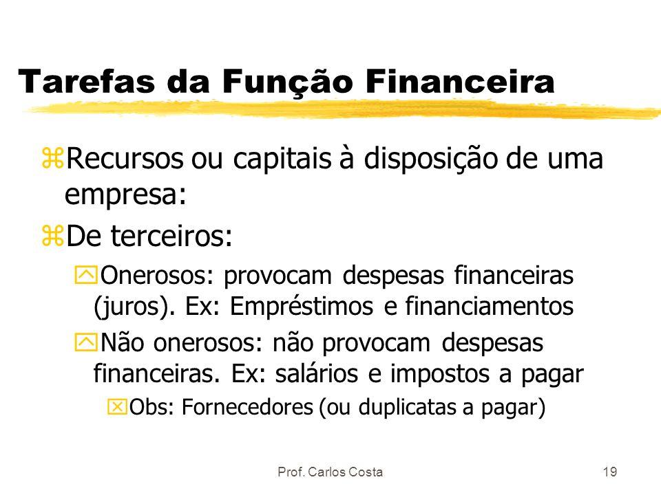 Prof. Carlos Costa19 Tarefas da Função Financeira zRecursos ou capitais à disposição de uma empresa: zDe terceiros: yOnerosos: provocam despesas finan