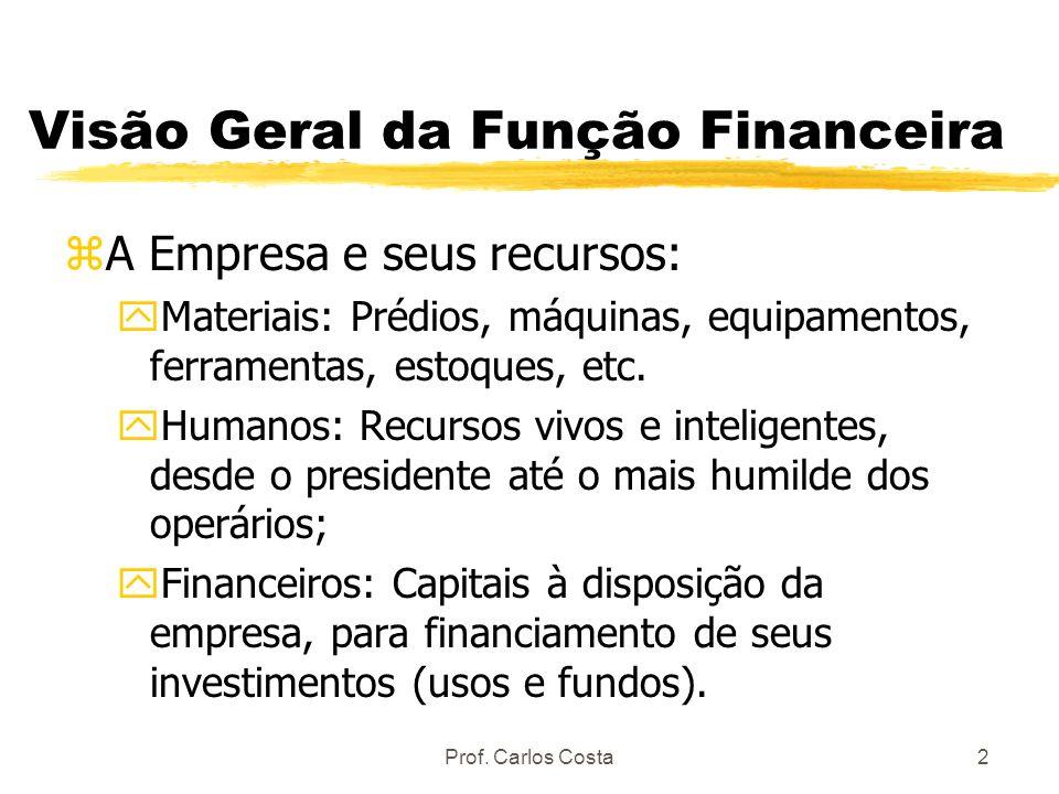 Prof. Carlos Costa2 Visão Geral da Função Financeira zA Empresa e seus recursos: yMateriais: Prédios, máquinas, equipamentos, ferramentas, estoques, e